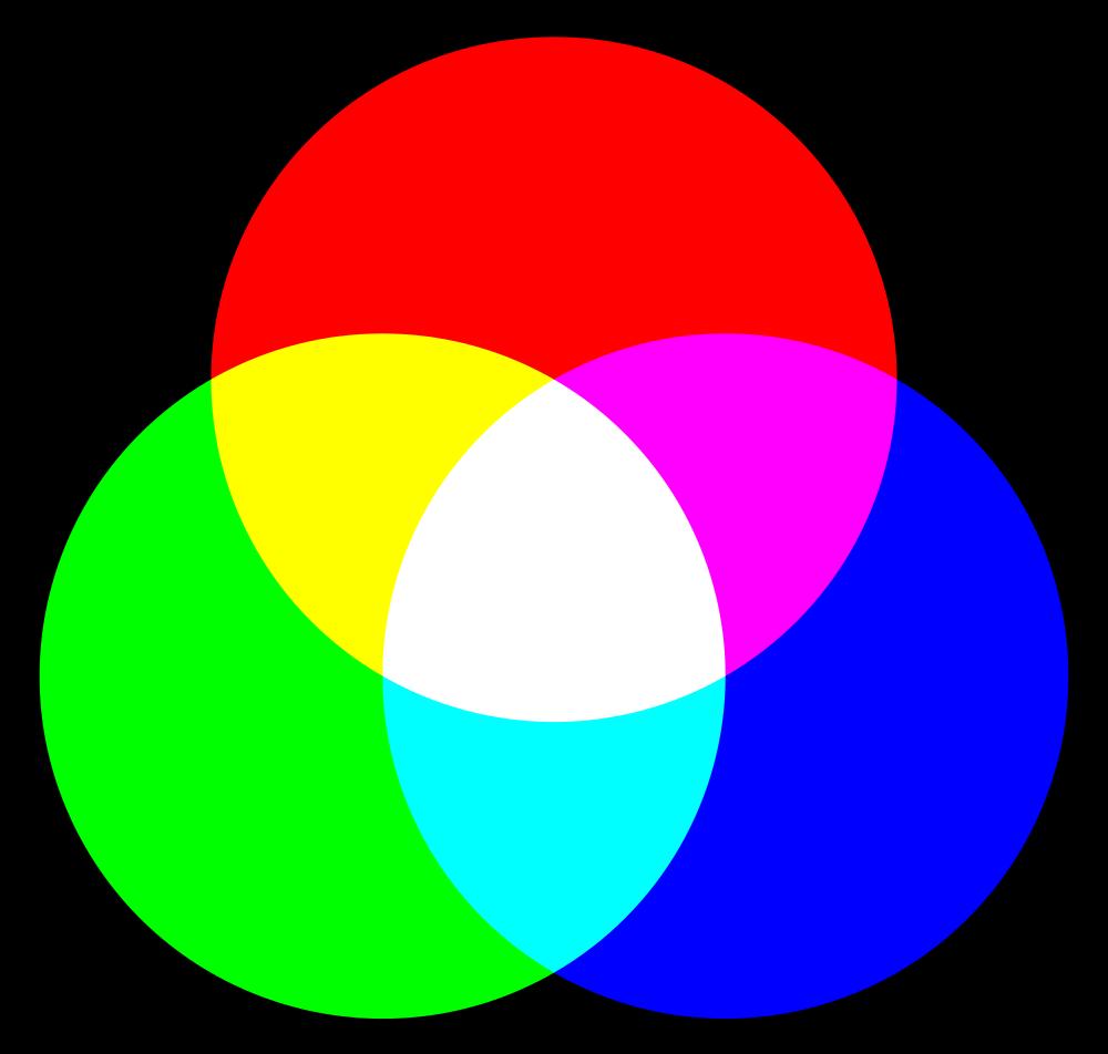 farbsystem nach goethe