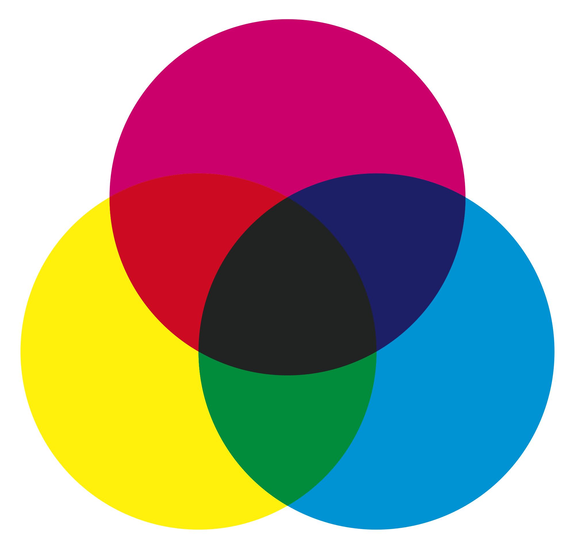 Primärfarben farbmischsysteme aus und weiterbildung theater